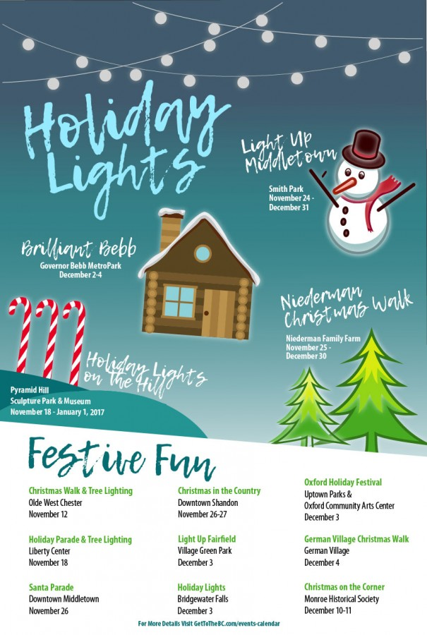 Holiday Light Displays - Butler County